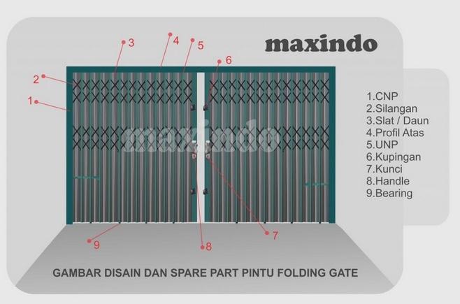 sparepart folding gate 2